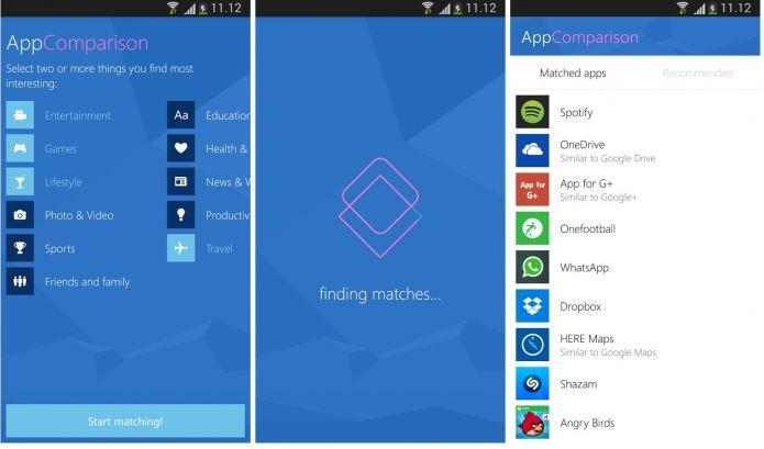Qué es AppComparison y para qué sirve